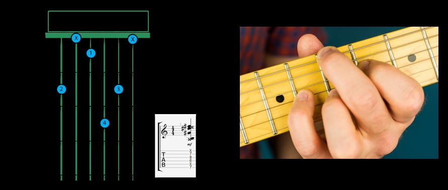 B Major 6 Open - B Chord Guitar