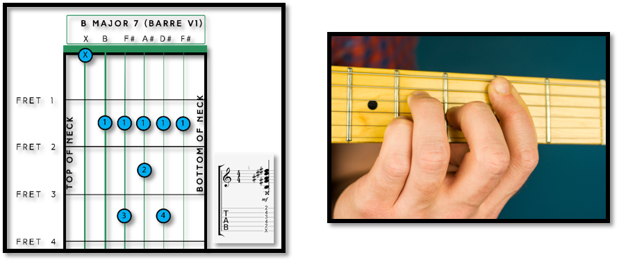B Major 7 Barre v1 - B chord guitar