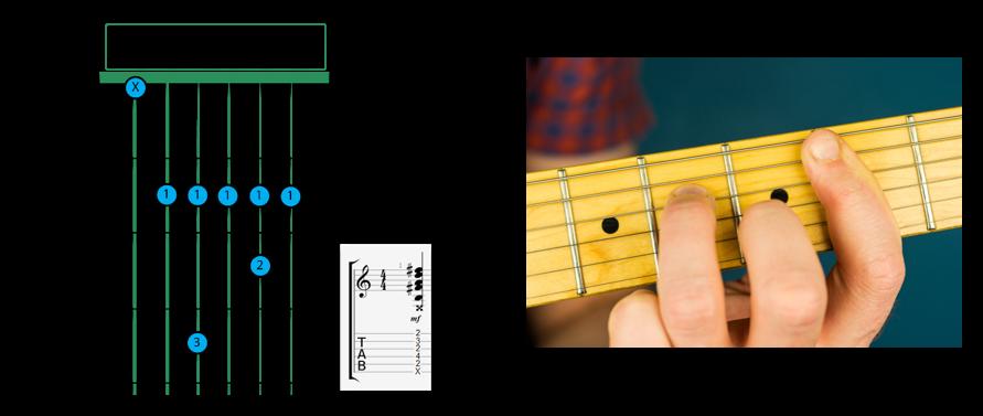 B Minor 7 Barre V1 - B Chord Guitar