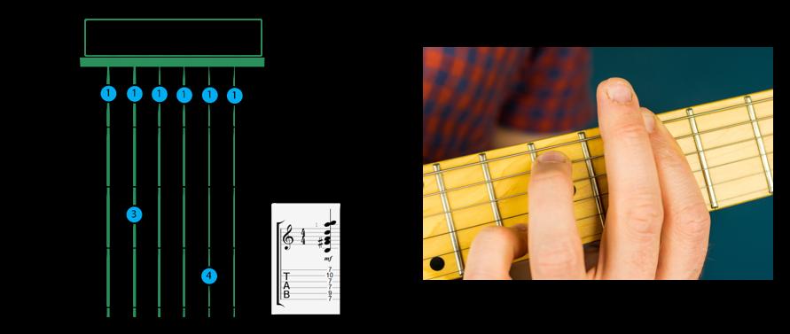 B Minor 7 Barre V2 - B Chord Guitar