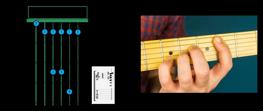 B sus 4 barre v1 - B chord guitar