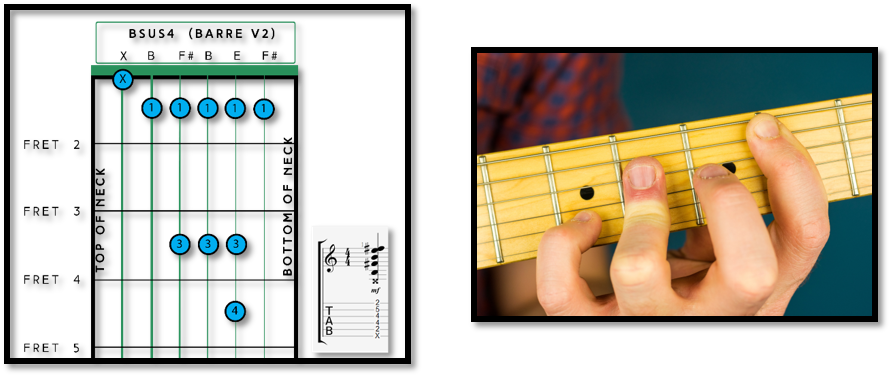 B sus 4 barre v2 - B Chord Guitar