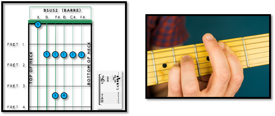 B sus2 Barre - B Chord Guitar