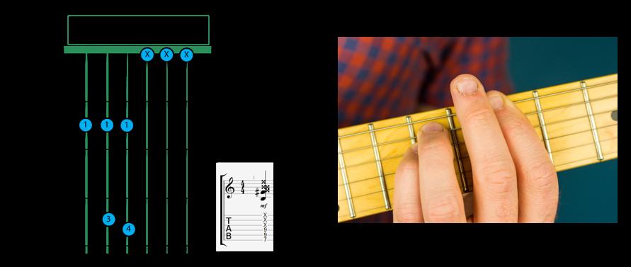 B5 Power Chord barre v2 - B Chord Guitar
