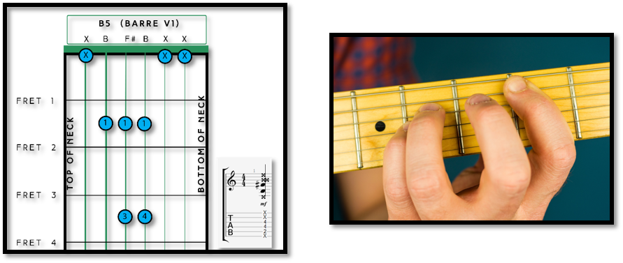 B5 Power Chord V1 - B Chord Guitar