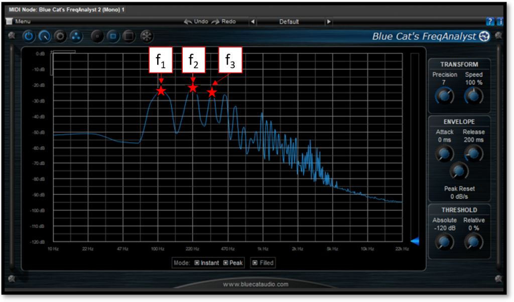Fret Success - Frequency Analyzer
